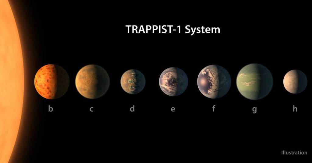 Anuncio de la NASA. Recreación del nuevo sistema extrasolar. NASA/JPL-CALTECH | EPV