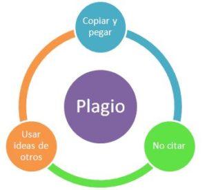 plagio 1